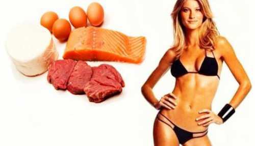 Белковая диета на неделю: особенности и пример меню на 7 дней